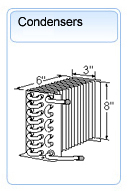 Beverage Air Condenser Coils